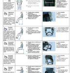 Zasady pomiaru wózka
